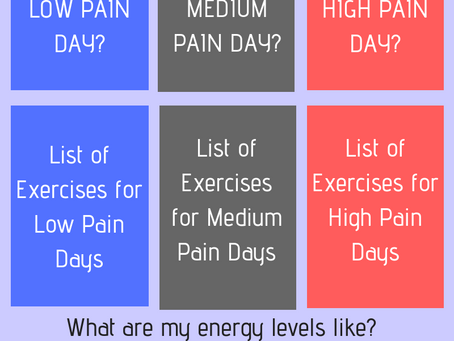 How To Train People In Chronic Pain 2.0