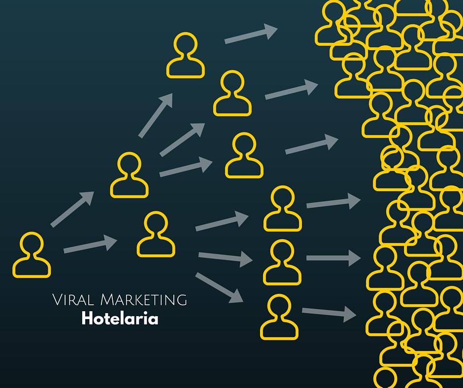 Guia completo de Marketing Viral na hotelaria