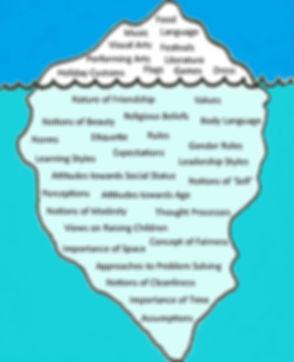 cultural-iceberg-opengecko.jpg