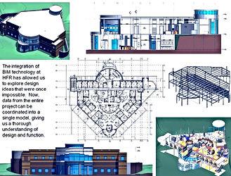 Building Information Modeling and Management