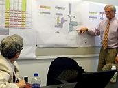 Need Is Based on Key Planning Units (KPU)