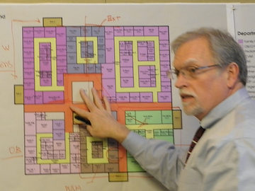 Is The Site An Important Consideration in The Planning Process?