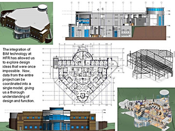 Revit, Building Information Modeling and The Use of Onuma Technologies Bring Life To Design and Construction.