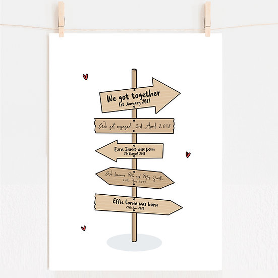 Personalised Wooden Signpost Illustration