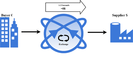 Centiglobe Exchange (1).png