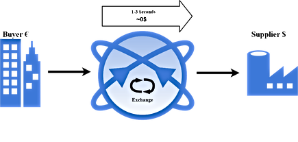 Centiglobe Exchange (1).png