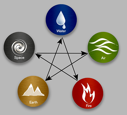 Five elements2.png
