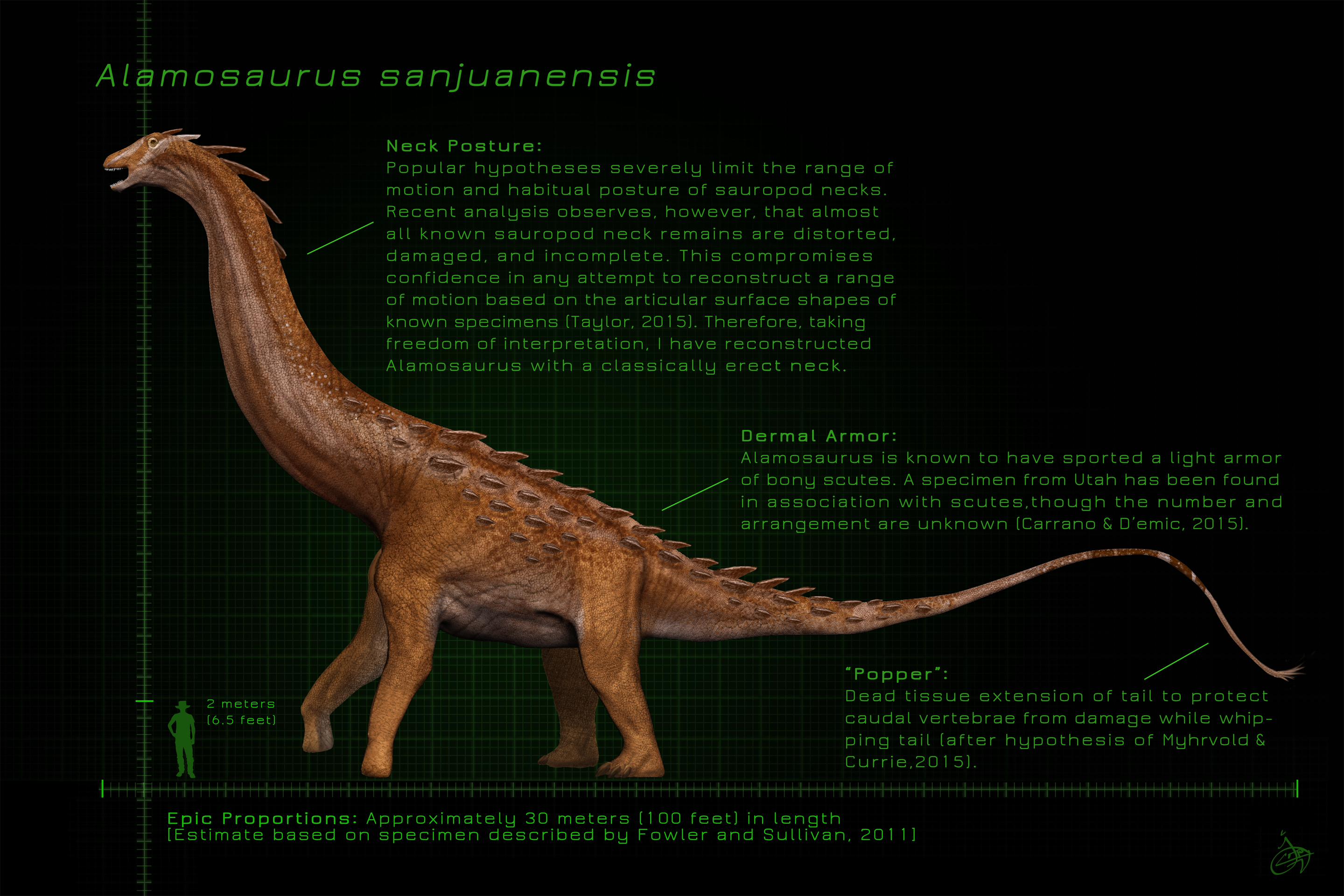 Alamosaurus with armor