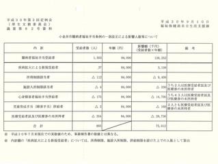 ひどい!難病者福祉手当条例 軽度者を除外する条例案が賛成多数で可決 日本共産党は反対しました
