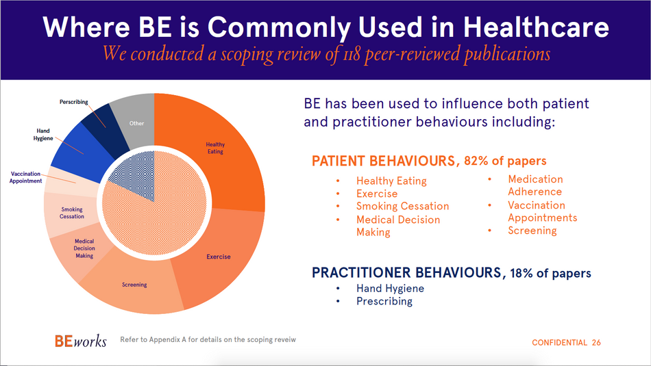 BE Commonly used in Healthcare Slide.png