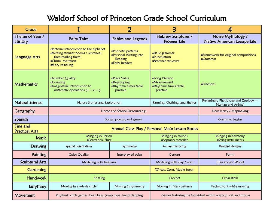 WSP curriculum_Page_1.jpg