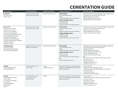 Universal Cementation Guide.png