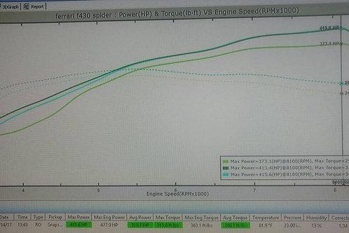 0261208592 Ferrari F430 Spider Stage 2