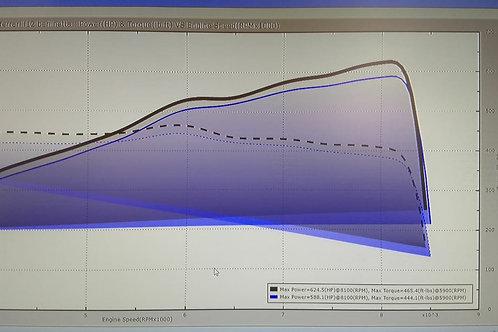 F12 Berlinetta 0261S02568 - 1037535843 Stage 1