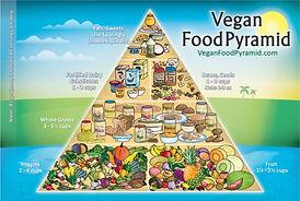 vegan-food-pyramid-3.jpg