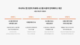 아시아나 창고관리 차세대 시스템 사용자 인터페이스 개선 UX컨설팅