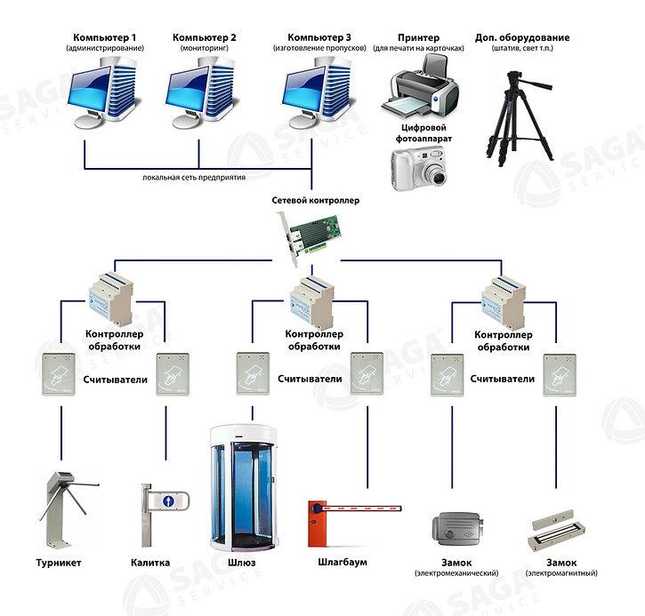skud-schema-01.jpg