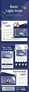 3D Lighting Techniques, Lighting in 3D Scene