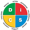 Everything DiSC Workplace Map_1.png
