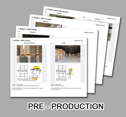 Extensive pre-production and concept development
