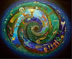 karmic-cycle-soul-reincarnation-696x573.