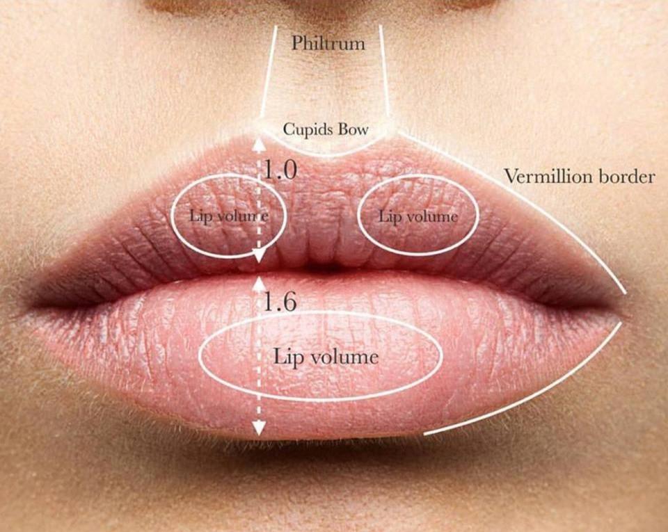 Definitie van de perfecte diktes lippen Patrick Khoe plastisch chirurg PCG