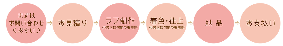HP関連.png
