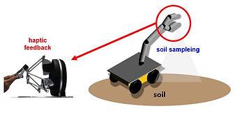 soil sampleing 이미지.JPG