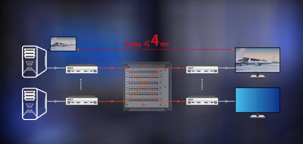 AVCiT-AOC-Features-less control delay.pn