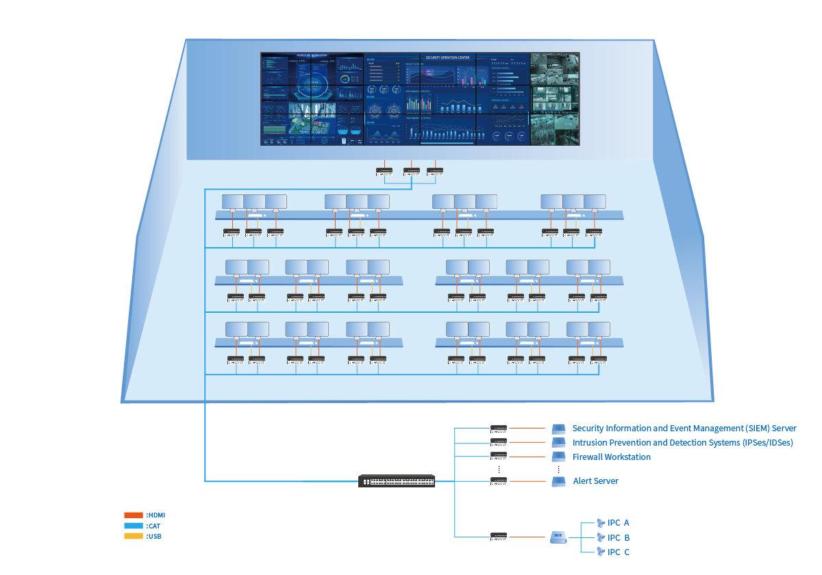 AVCiT-SOC-Schematic.jpg