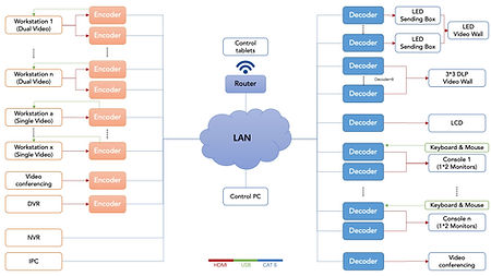 What is IP Based KVM?
