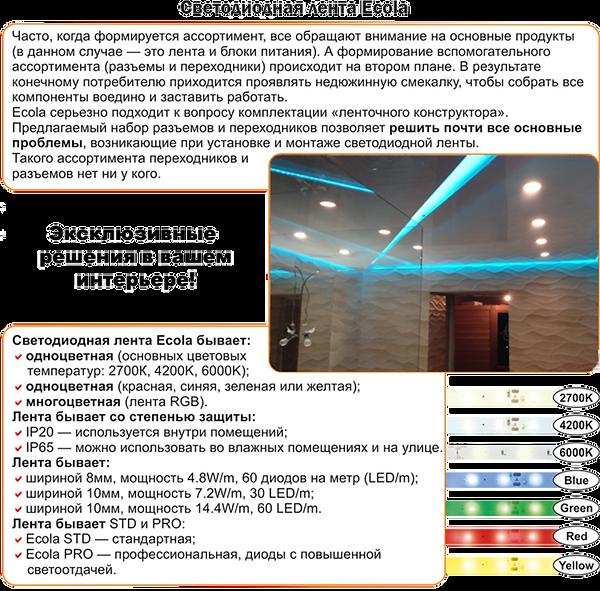 Диодная лента, RGB, натяжные потолки, цена, купить, Рязань