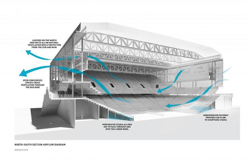 usta_armstrong_stadium_ns_airflow_diagra