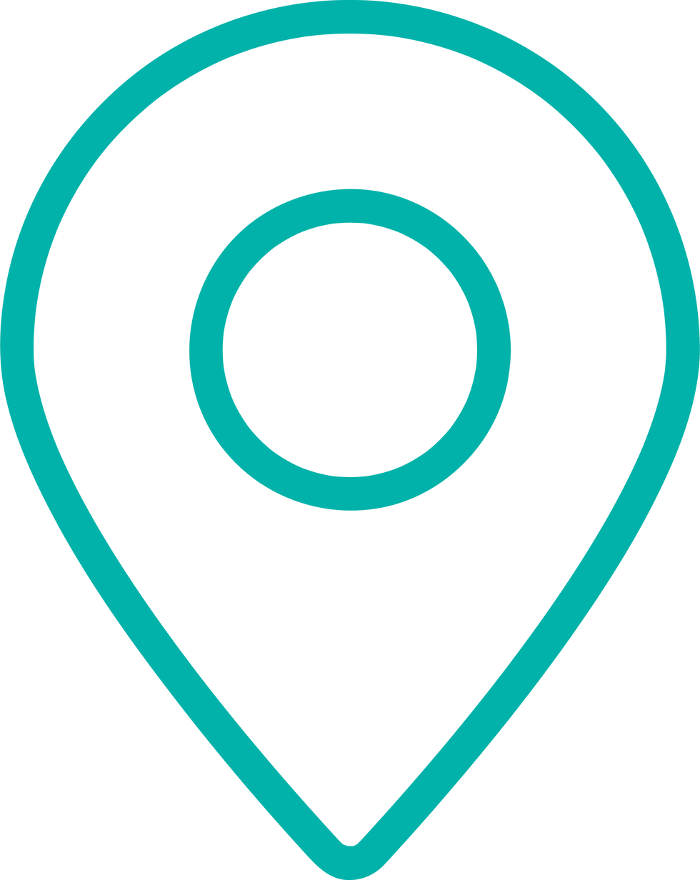 En la imagen se ve una ubicación con el cual los clientes se pueden encontrar la empresa.