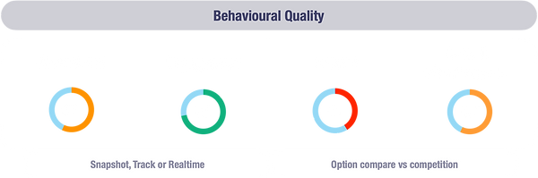 Behavioural quality.png