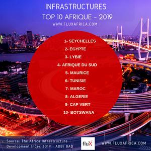 TOP 10 AFRICA INFRASTRUCTURES FLUX AFRICA 2019