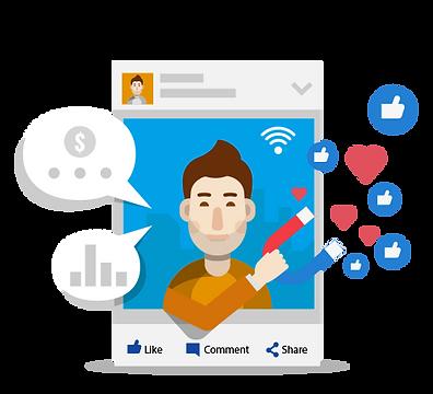 REV Marketing Influencer marketing strategy and identity
