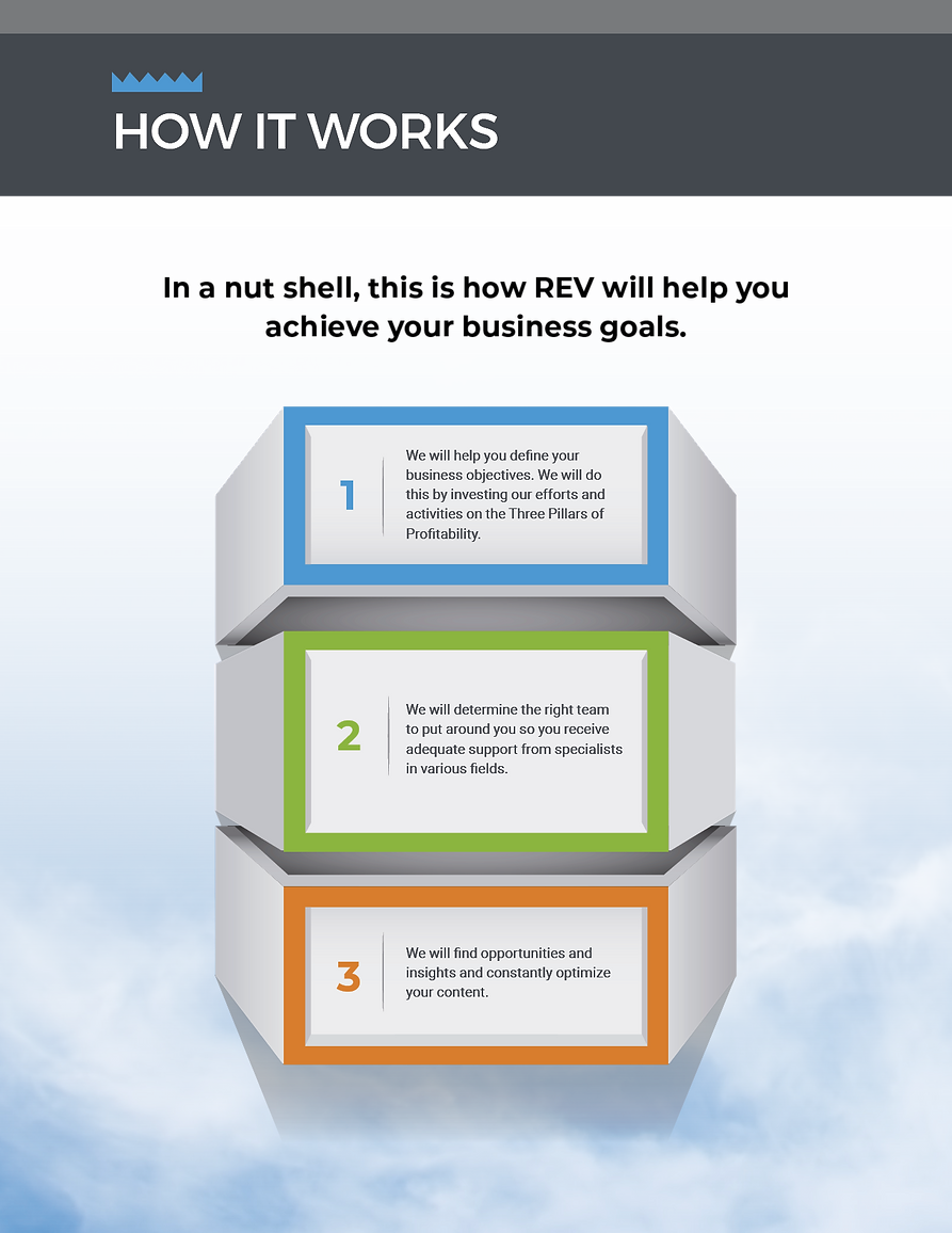 REV Marketing will help achieve your business goals