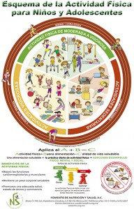 Cartel laminado Actividad física Niños y Adolescentes