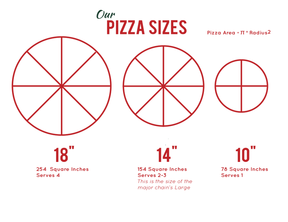 pizza math-01.png