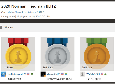 Results of The Friedman
