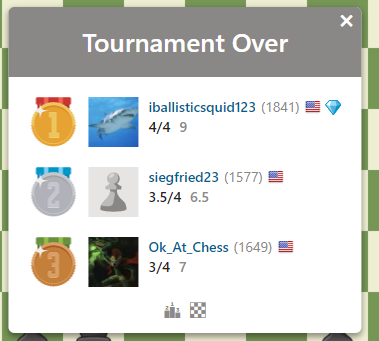 James Wei Wins The End Of Summer Tournament