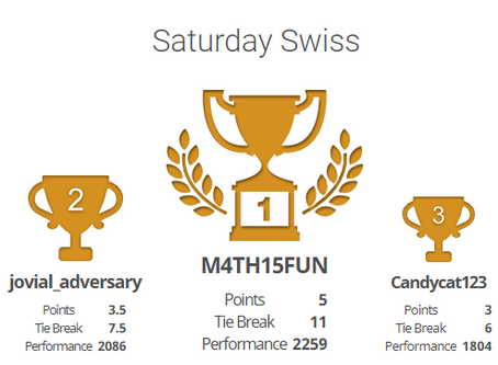 Gem State Chess Online Tournaments