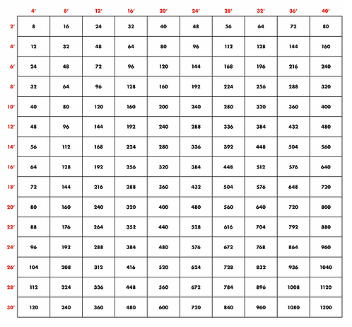 Dance Floor Size Guide.png