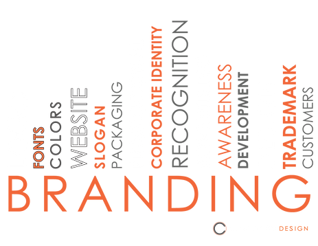 Branding Infographic-01.png