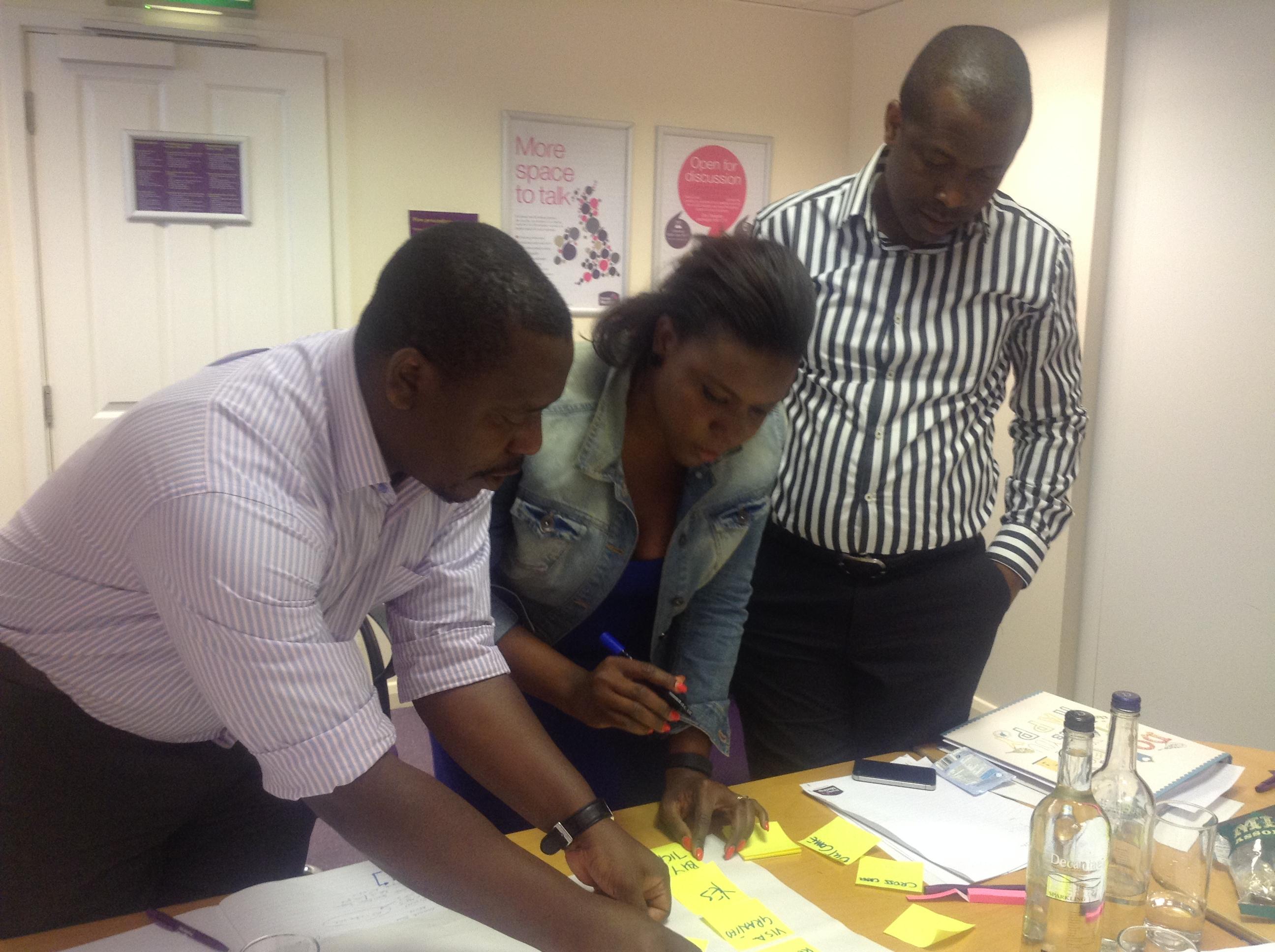 Process Mapping(London)