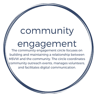 community eneg +circ.png