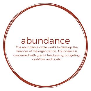 abundance +circ.png