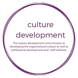 culture devl +circ.png