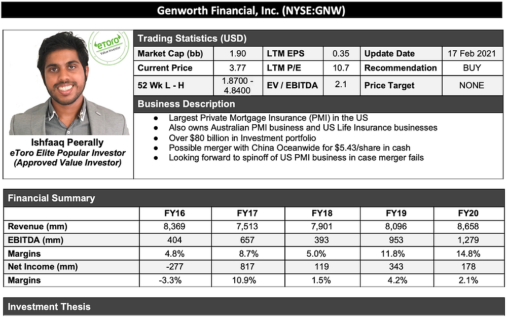 Genworth Financial Stock Analysis